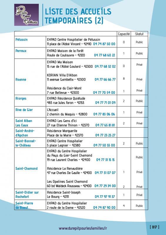B17 hebergement temporaire liste 2