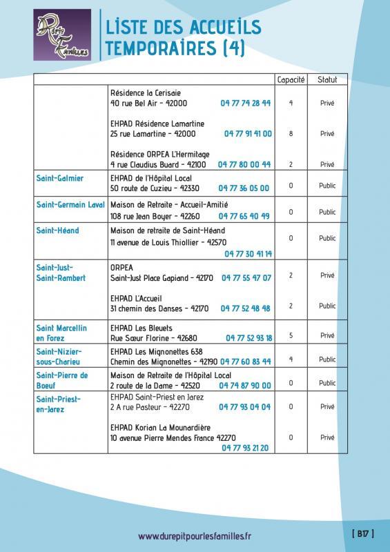 B17 hebergement temporaire liste 4