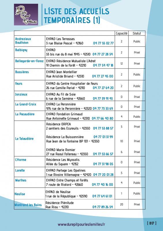 B17 hebergement temporaire verso liste 1