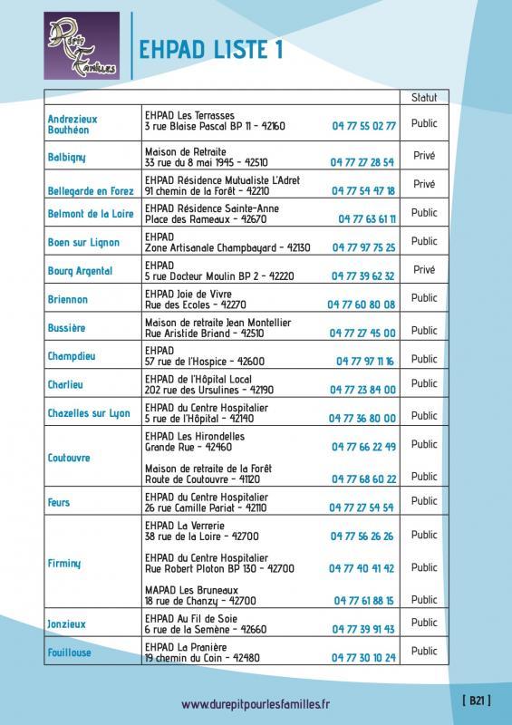 B21 etablissement d hebergement pour personnes agees dependantes ehpad liste 1