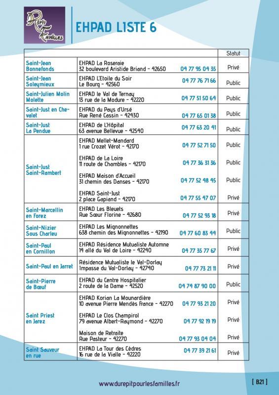 B21 etablissement d hebergement pour personnes agees dependantes ehpad liste 6