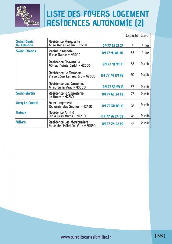 B25 foyer logement residence autonomie liste 2