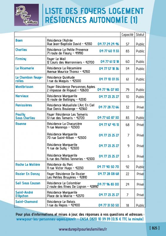 B25 foyer logement residence autonomie verso liste 1