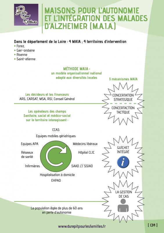 C34 maison pour l autonomie et l integration des malades d alzheimer maia verso 2